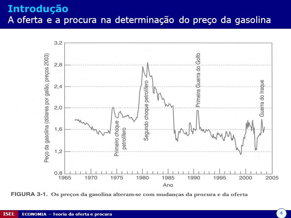 Introdução A oferta e a procura na determinação do preço da gasolina