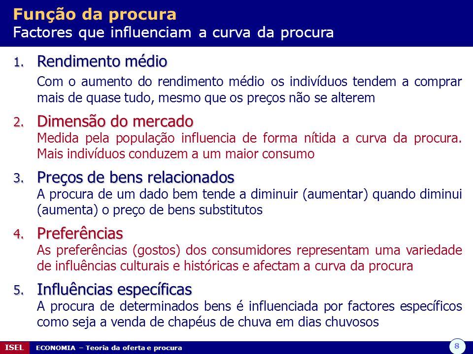 Função da procura Factores que influenciam a curva da procura