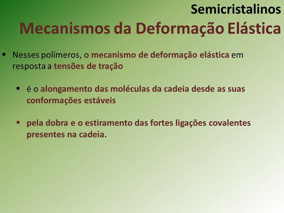 Semicristalinos Mecanismos da Deformação Elástica