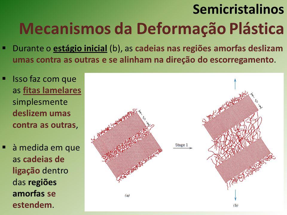 Semicristalinos Mecanismos da Deformação Plástica