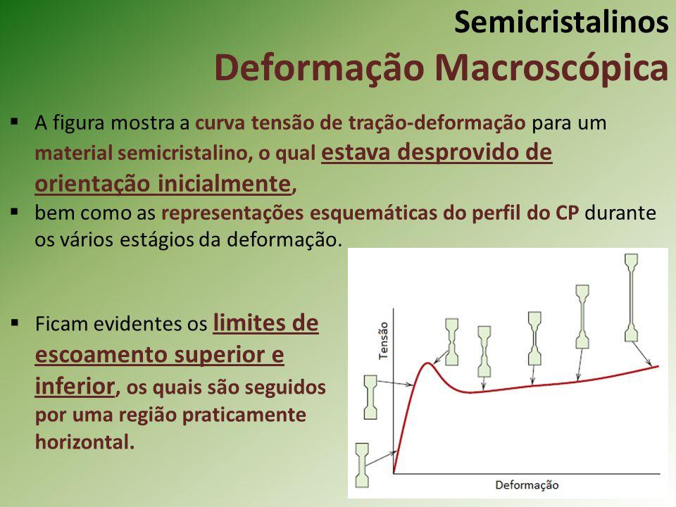 Semicristalinos Deformação Macroscópica