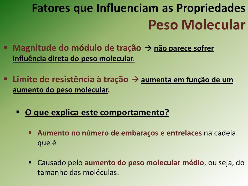 Fatores que Influenciam as Propriedades Peso Molecular