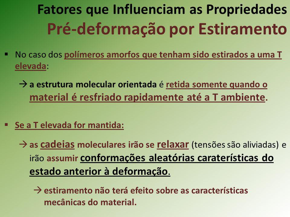 Fatores que Influenciam as Propriedades Pré-deformação por Estiramento
