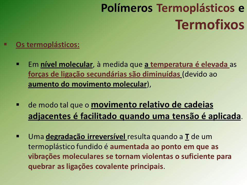 Polímeros Termoplásticos e Termofixos