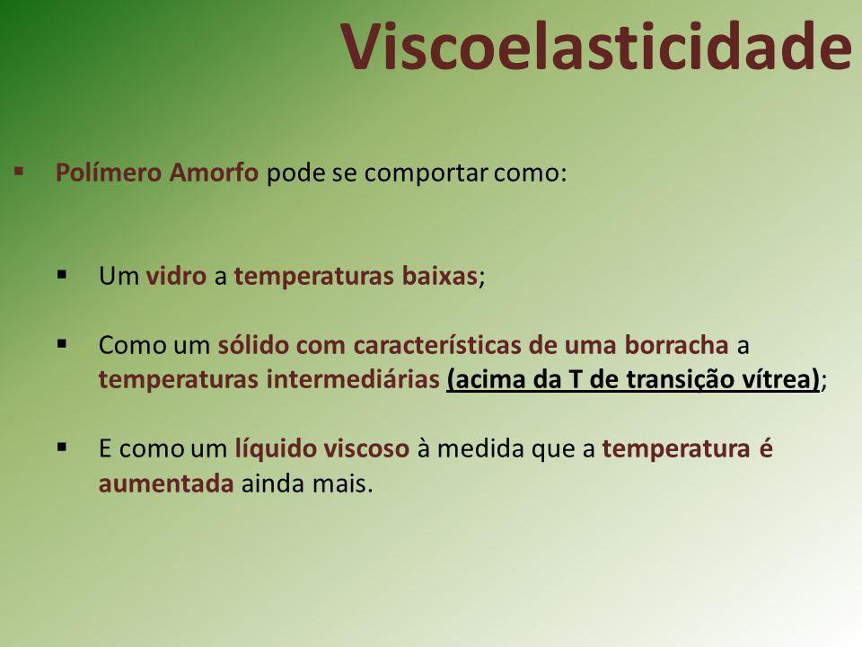 Viscoelasticidade Polímero Amorfo pode se comportar como: