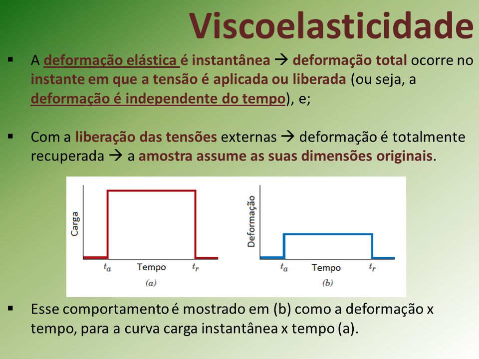 Viscoelasticidade