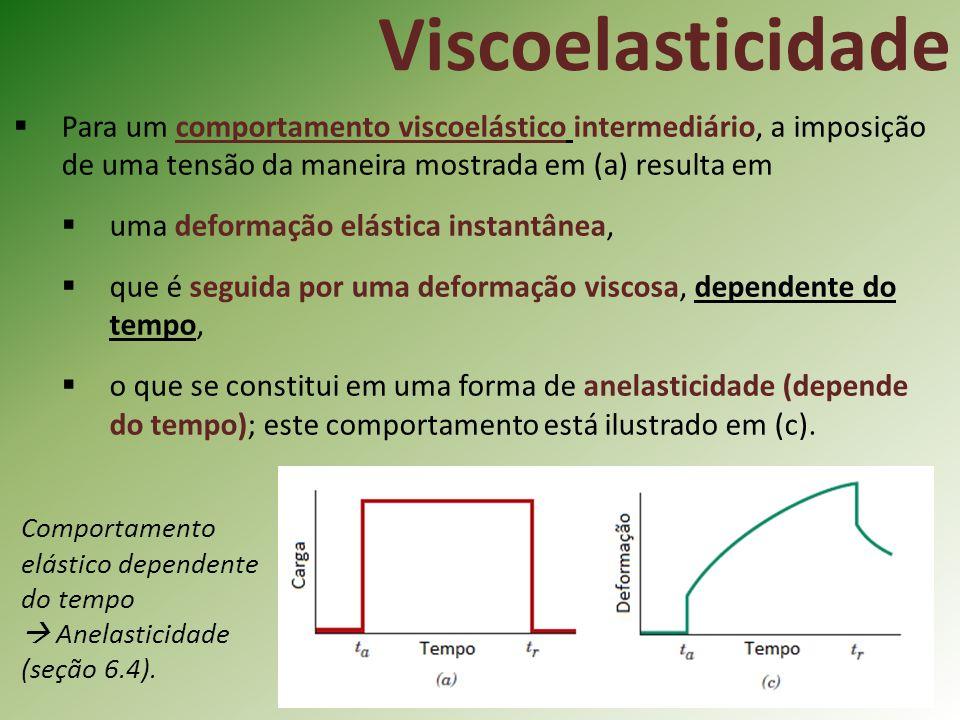 Viscoelasticidade Para um comportamento viscoelástico intermediário, a imposição de uma tensão da maneira mostrada em (a) resulta em.