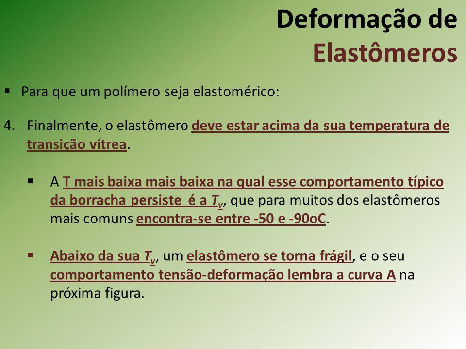 Deformação de Elastômeros
