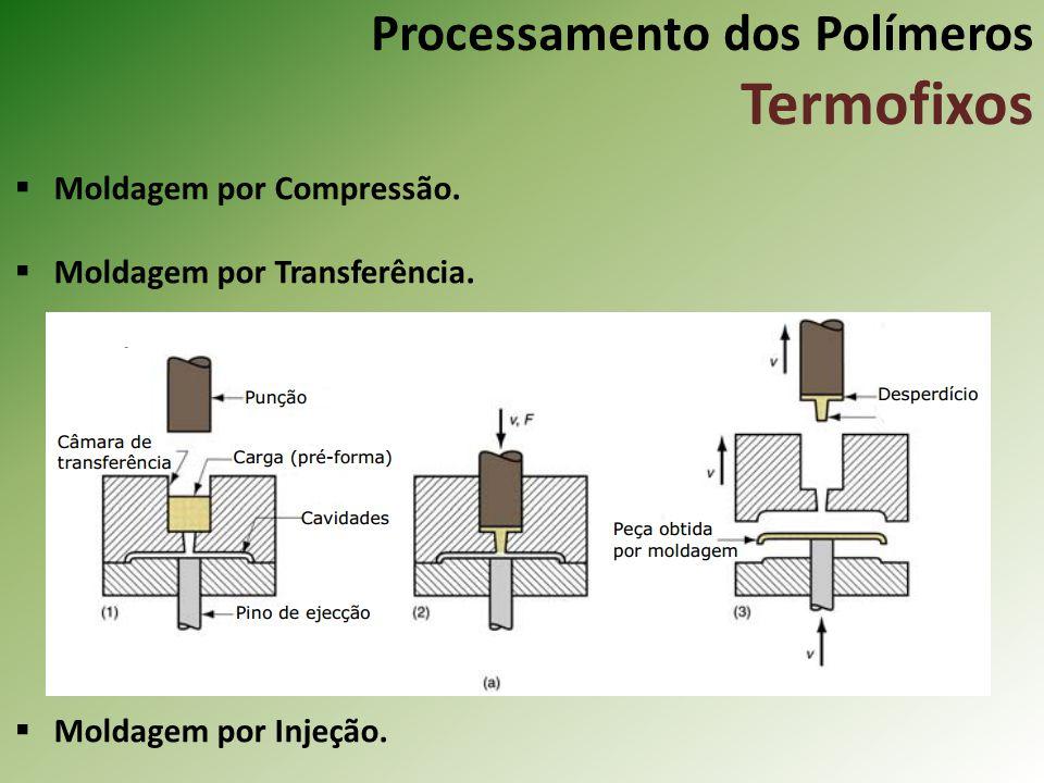 Processamento dos Polímeros Termofixos
