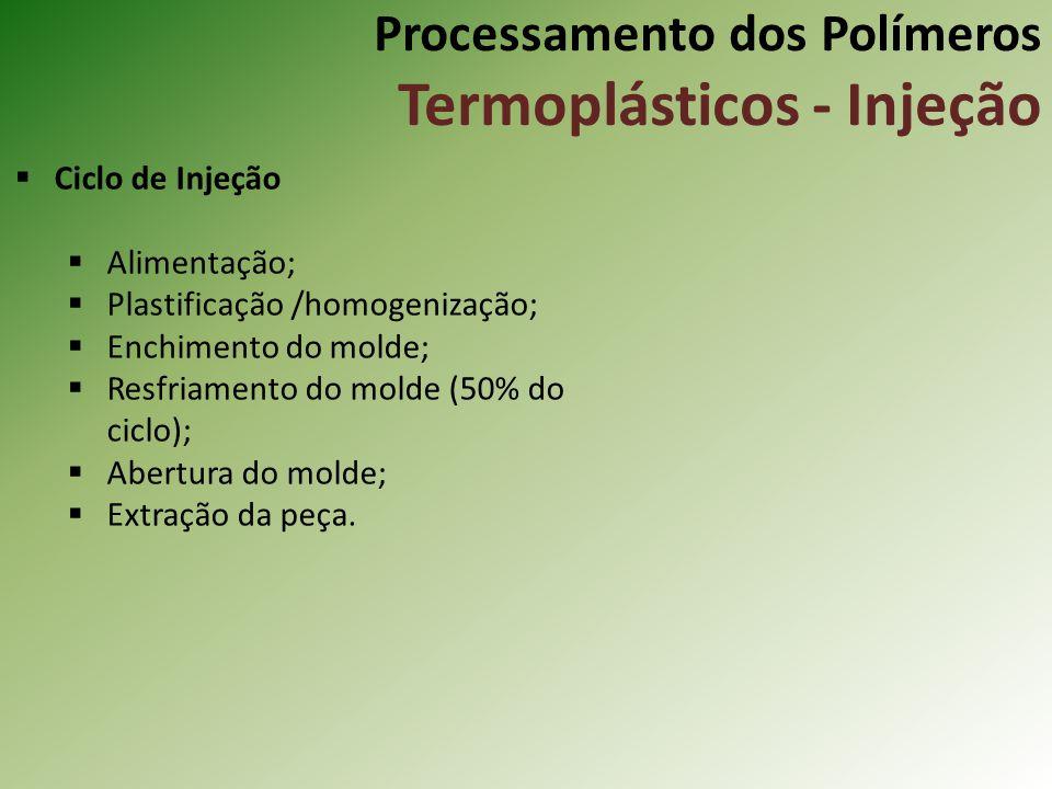 Processamento dos Polímeros Termoplásticos - Injeção