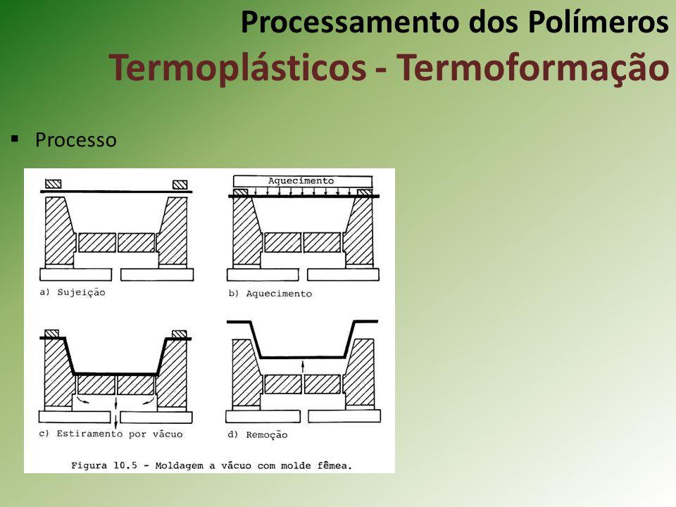 Processamento dos Polímeros Termoplásticos - Termoformação