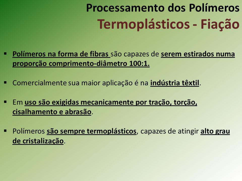 Processamento dos Polímeros Termoplásticos - Fiação