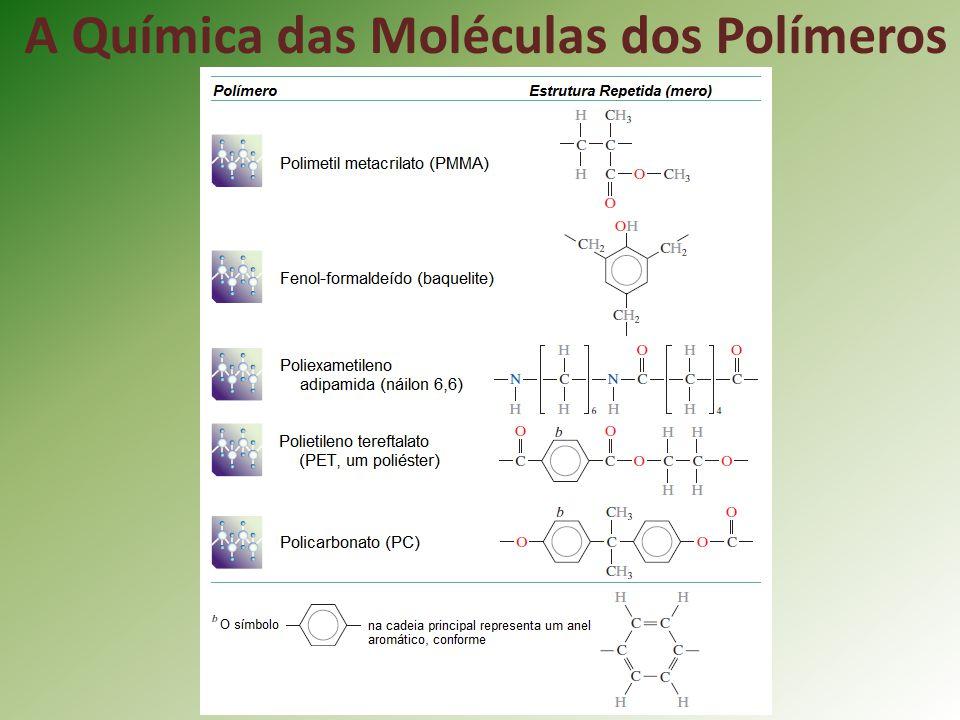 A Química das Moléculas dos Polímeros