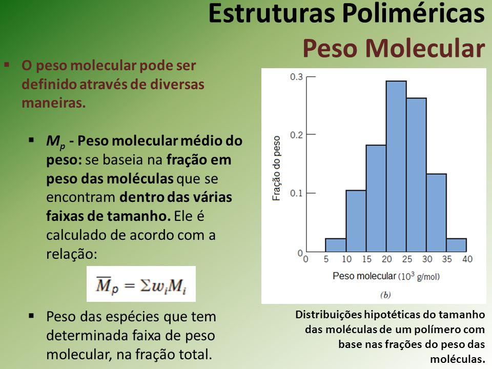 Estruturas Poliméricas Peso Molecular