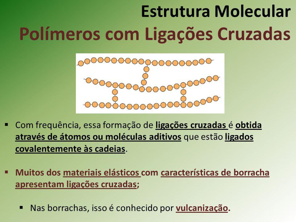 Estrutura Molecular Polímeros com Ligações Cruzadas