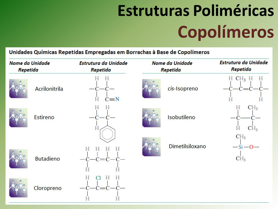 Estruturas Poliméricas Copolímeros