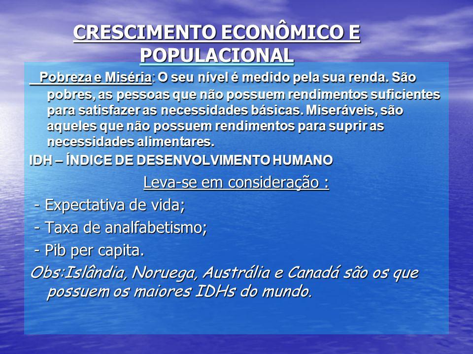 CRESCIMENTO ECONÔMICO E POPULACIONAL