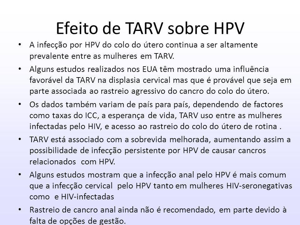 Efeito de TARV sobre HPV