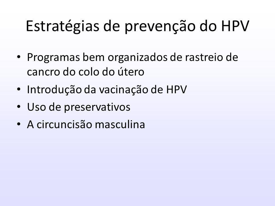 Estratégias de prevenção do HPV