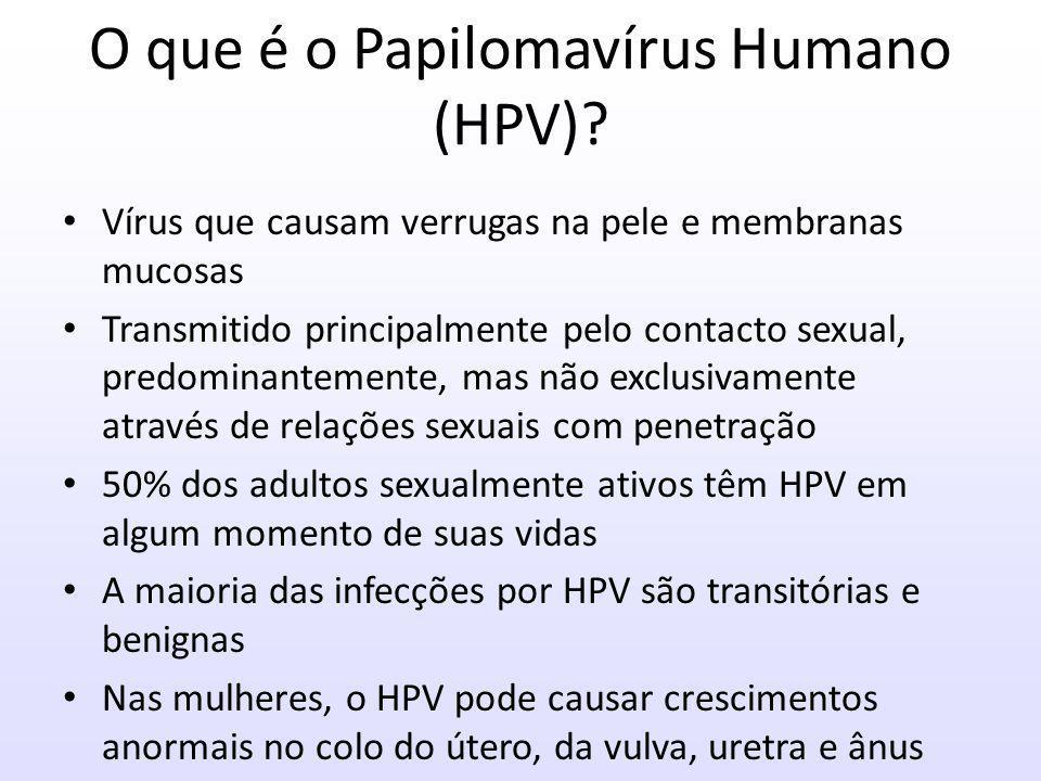 O que é o Papilomavírus Humano (HPV)