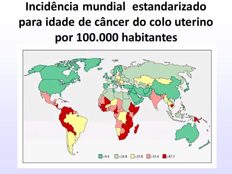 Incidência mundial estandarizado para idade de câncer do colo uterino por 100.000 habitantes