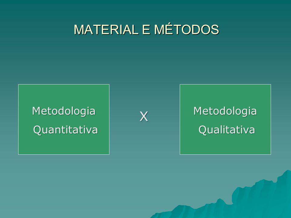 MATERIAL E MÉTODOS Metodologia Quantitativa Metodologia Qualitativa X