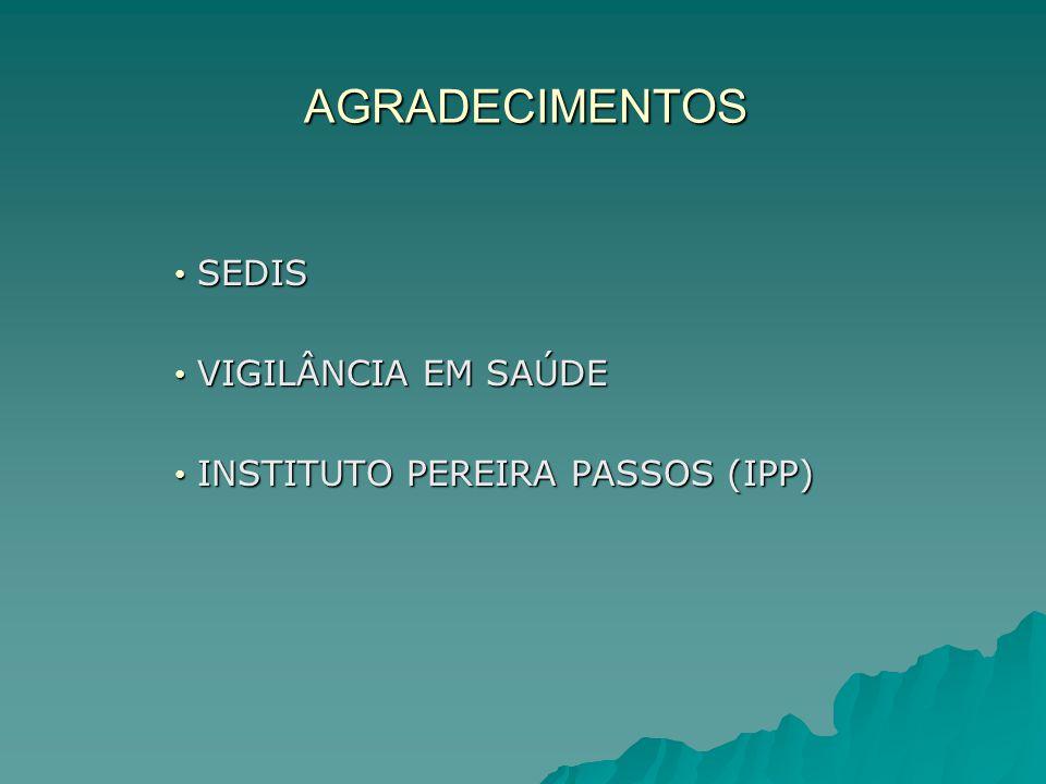 SEDIS VIGILÂNCIA EM SAÚDE INSTITUTO PEREIRA PASSOS (IPP)
