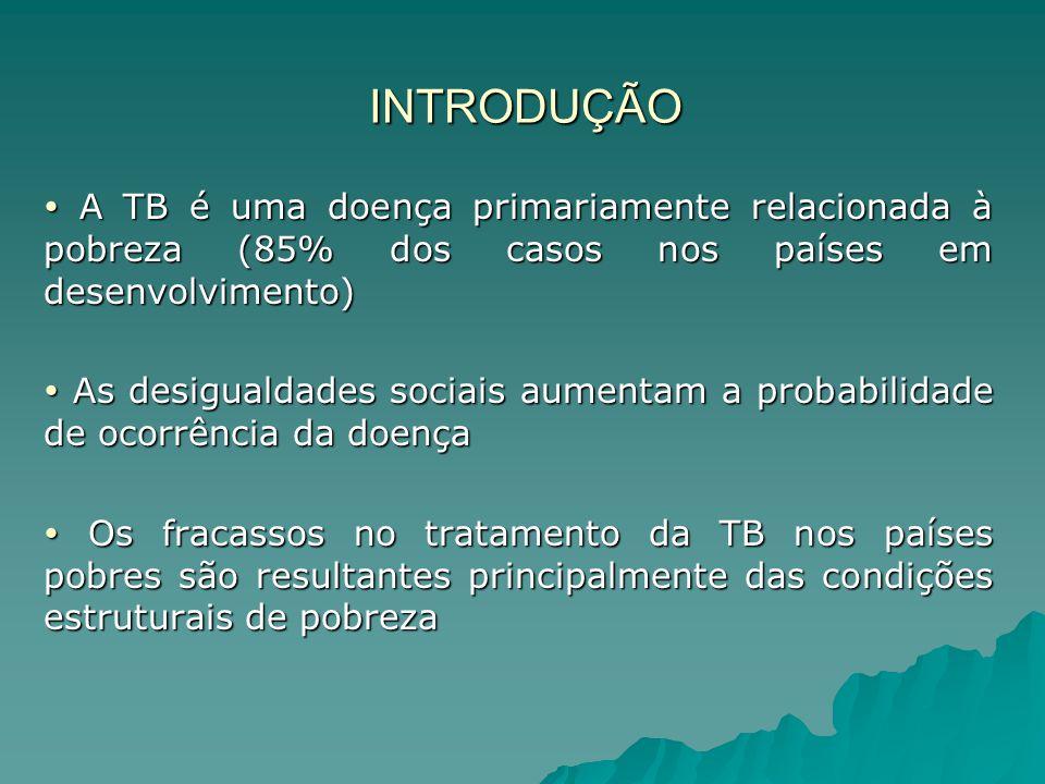 INTRODUÇÃO  A TB é uma doença primariamente relacionada à pobreza (85% dos casos nos países em desenvolvimento)