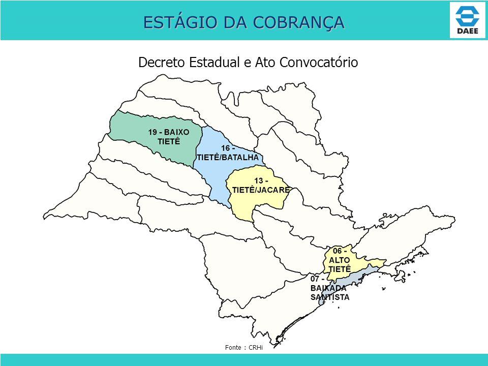 Decreto Estadual e Ato Convocatório
