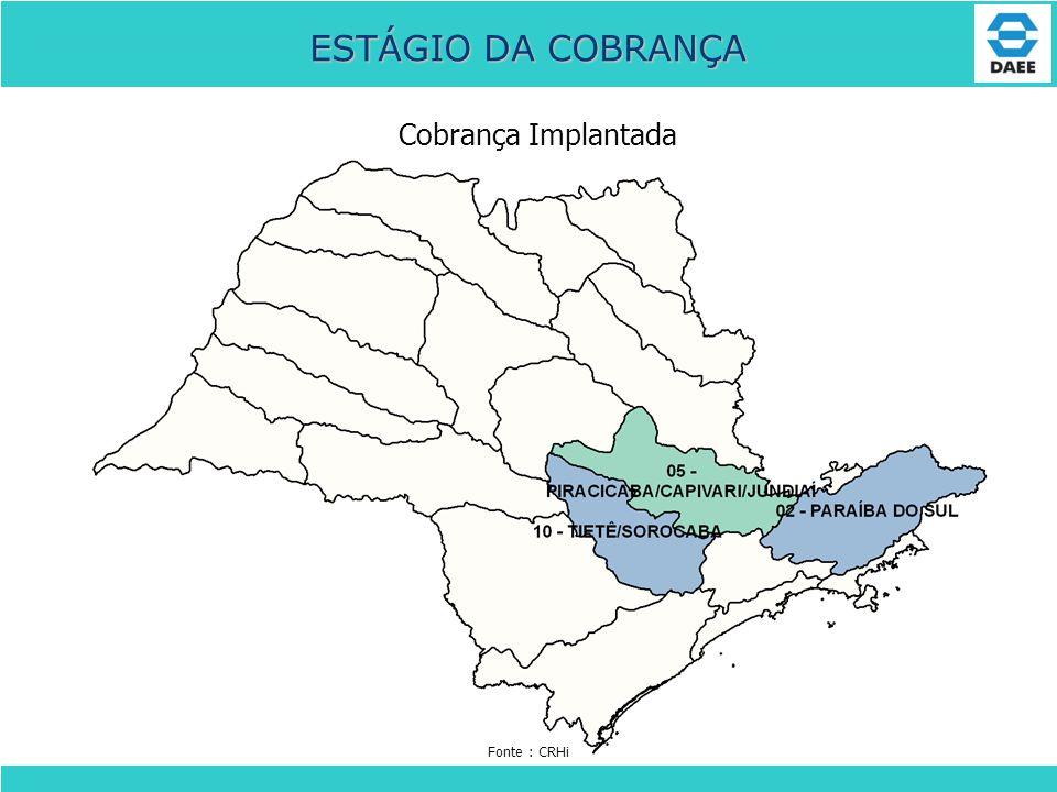 ESTÁGIO DA COBRANÇA Cobrança Implantada Fonte : CRHi