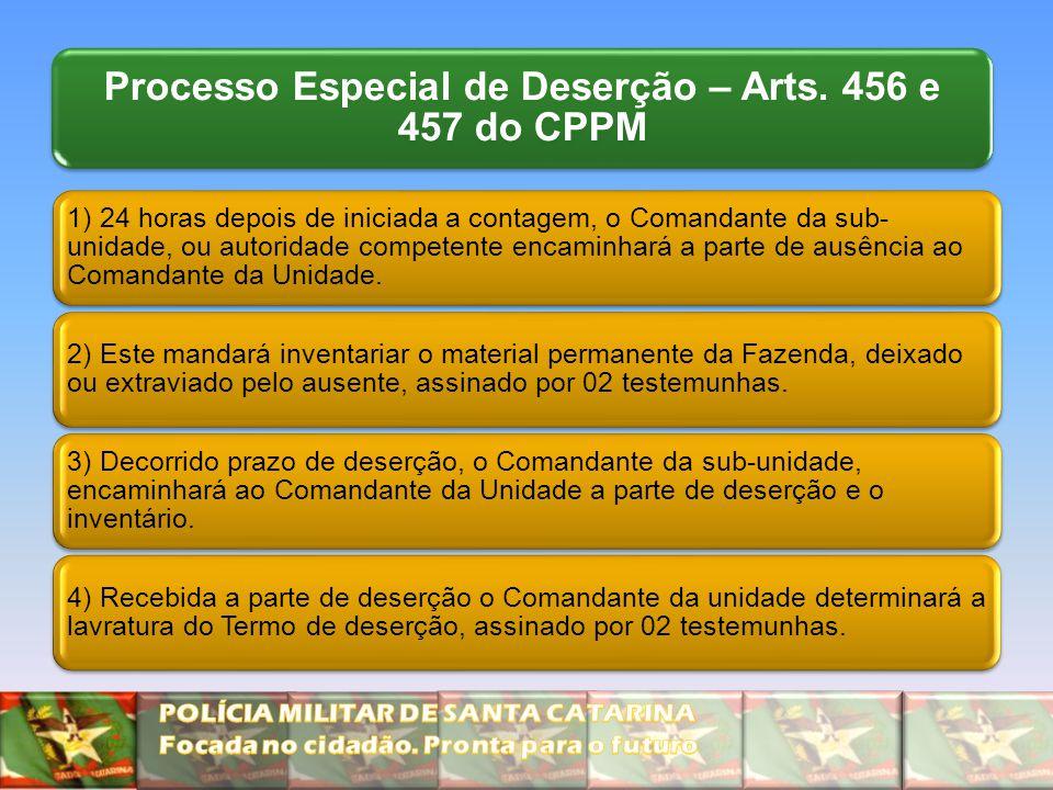 Processo Especial de Deserção – Arts. 456 e 457 do CPPM