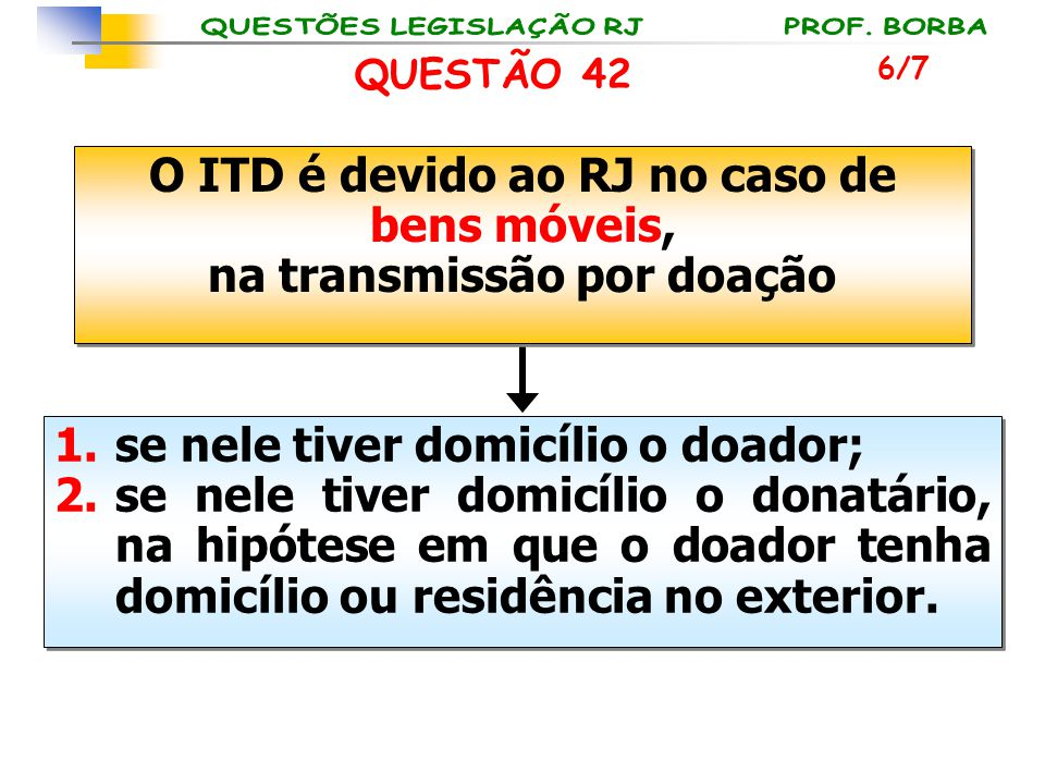 O ITD é devido ao RJ no caso de na transmissão por doação