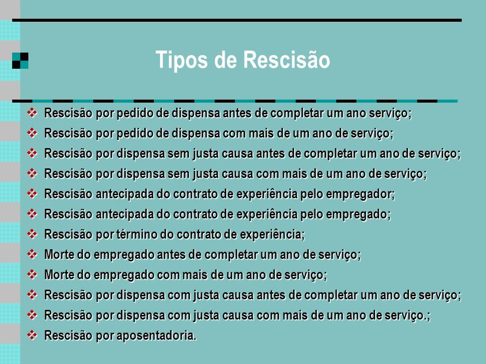 Tipos de Rescisão Rescisão por pedido de dispensa antes de completar um ano serviço; Rescisão por pedido de dispensa com mais de um ano de serviço;