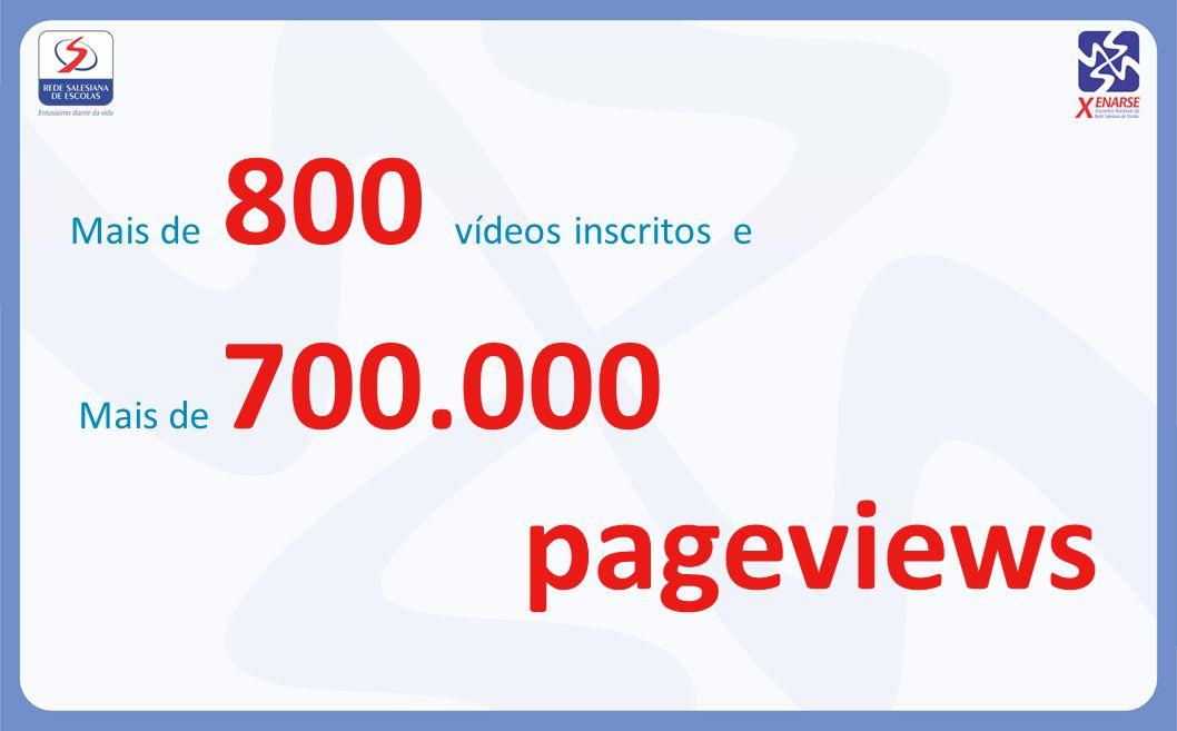 Mais de 800 vídeos inscritos e