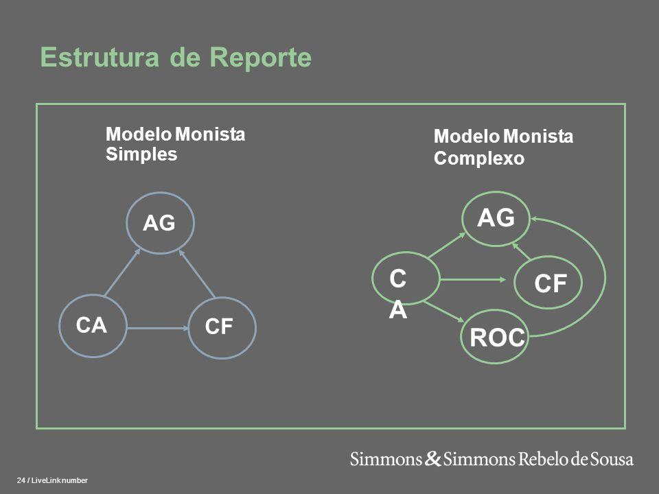 Estrutura de Reporte AG CA CF ROC AG CA CF Modelo Monista Complexo