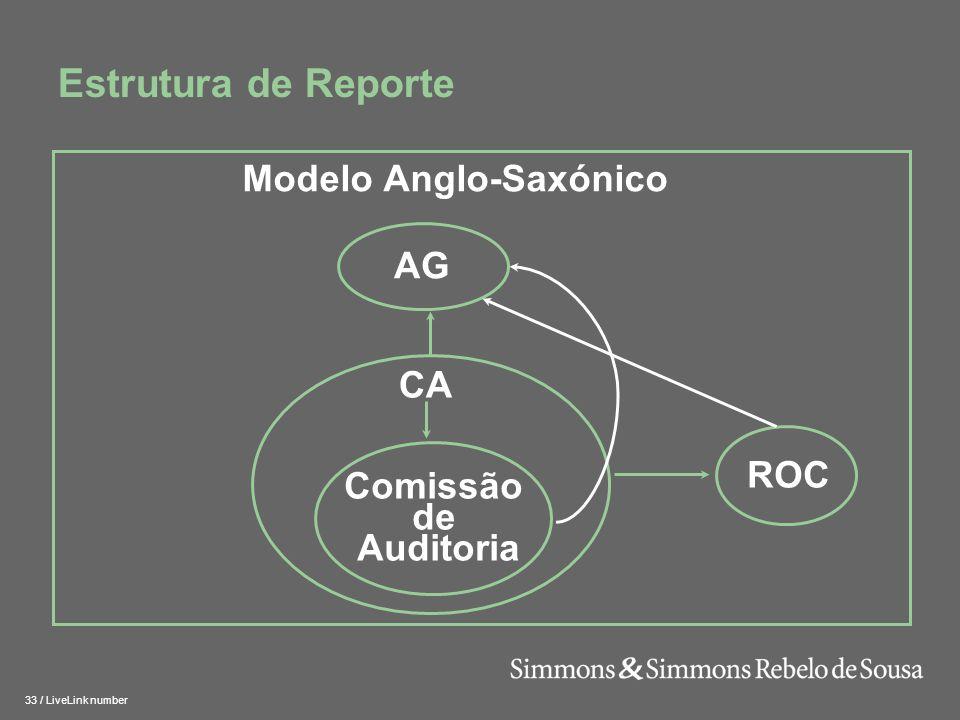 Estrutura de Reporte Modelo Anglo-Saxónico AG CA ROC Comissão de