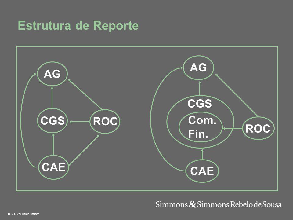 Estrutura de Reporte CAE Com. Fin. CGS AG ROC AG CGS CAE ROC