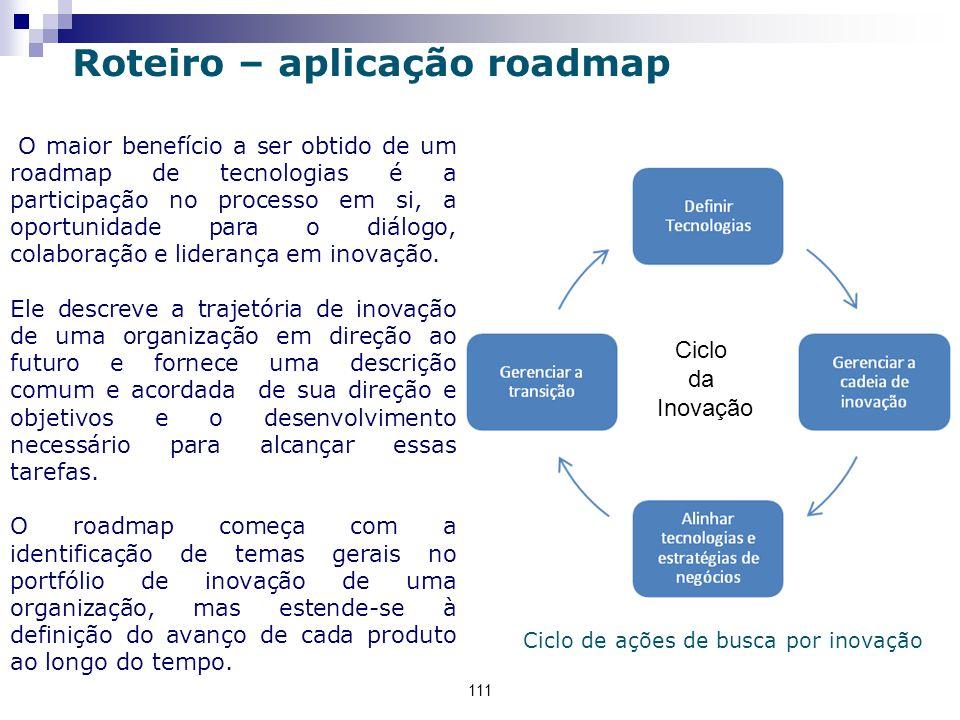 Roteiro – aplicação roadmap