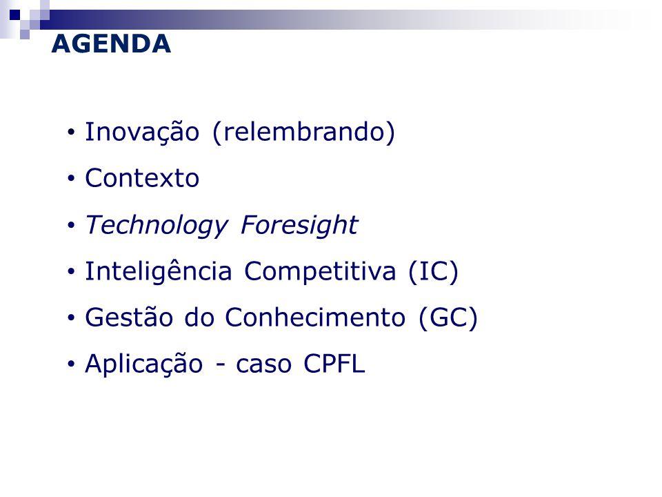 AGENDA Inovação (relembrando) Contexto. Technology Foresight. Inteligência Competitiva (IC) Gestão do Conhecimento (GC)
