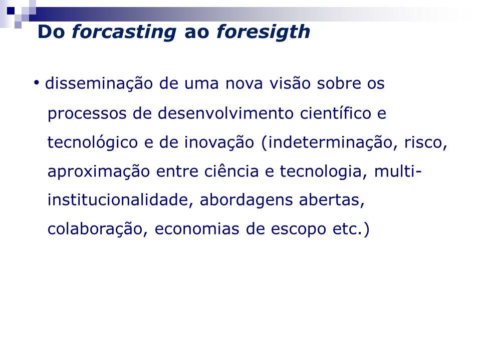 Do forcasting ao foresigth