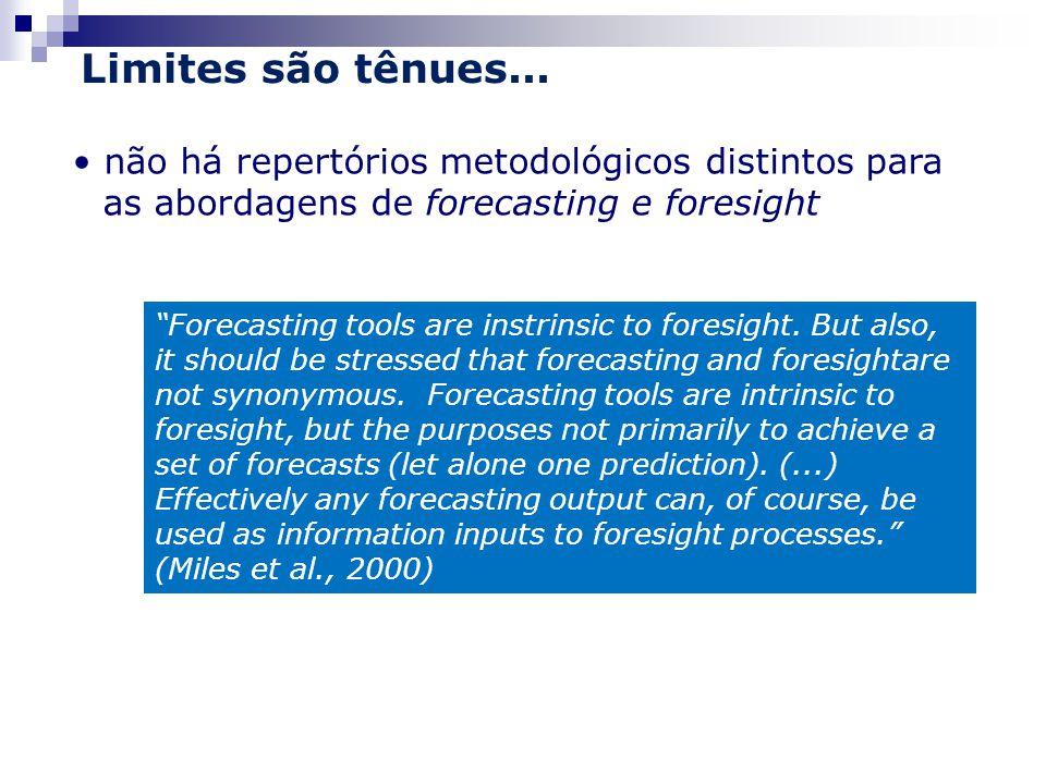 Limites são tênues... • não há repertórios metodológicos distintos para as abordagens de forecasting e foresight.