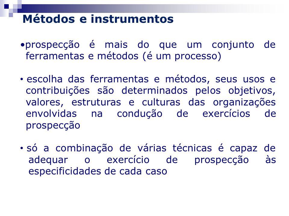 Métodos e instrumentos
