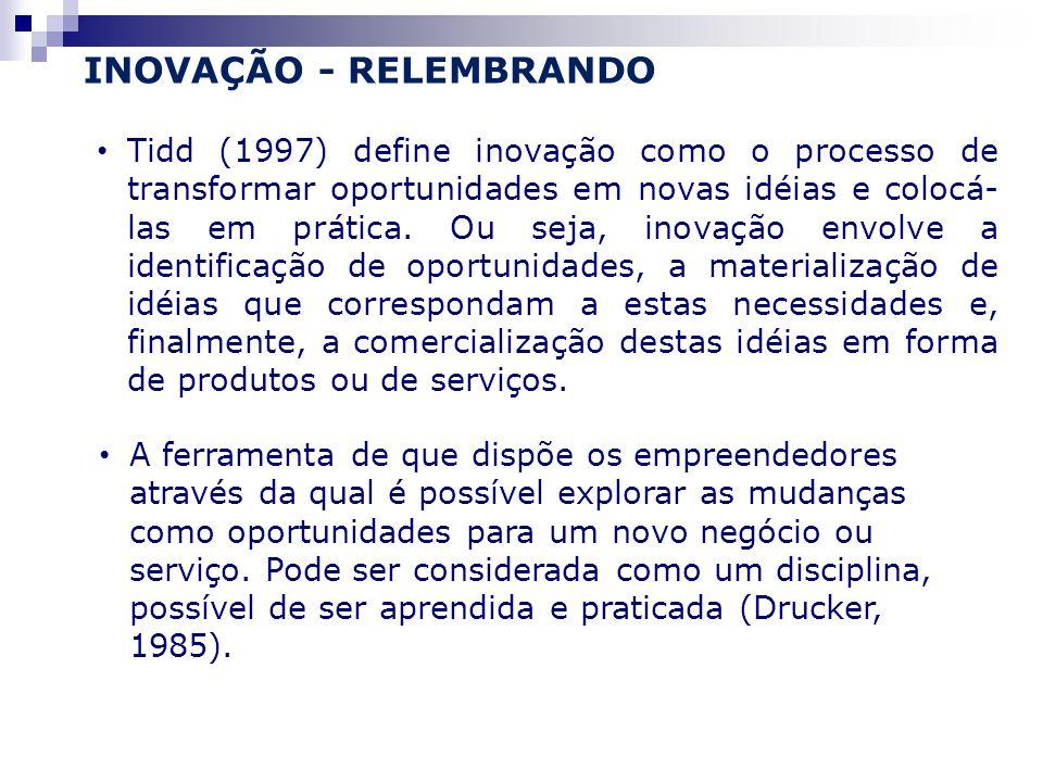 INOVAÇÃO - RELEMBRANDO