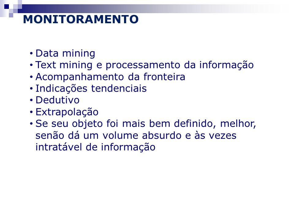 MONITORAMENTO Data mining Text mining e processamento da informação