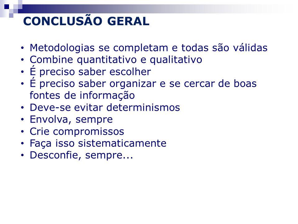 CONCLUSÃO GERAL Metodologias se completam e todas são válidas