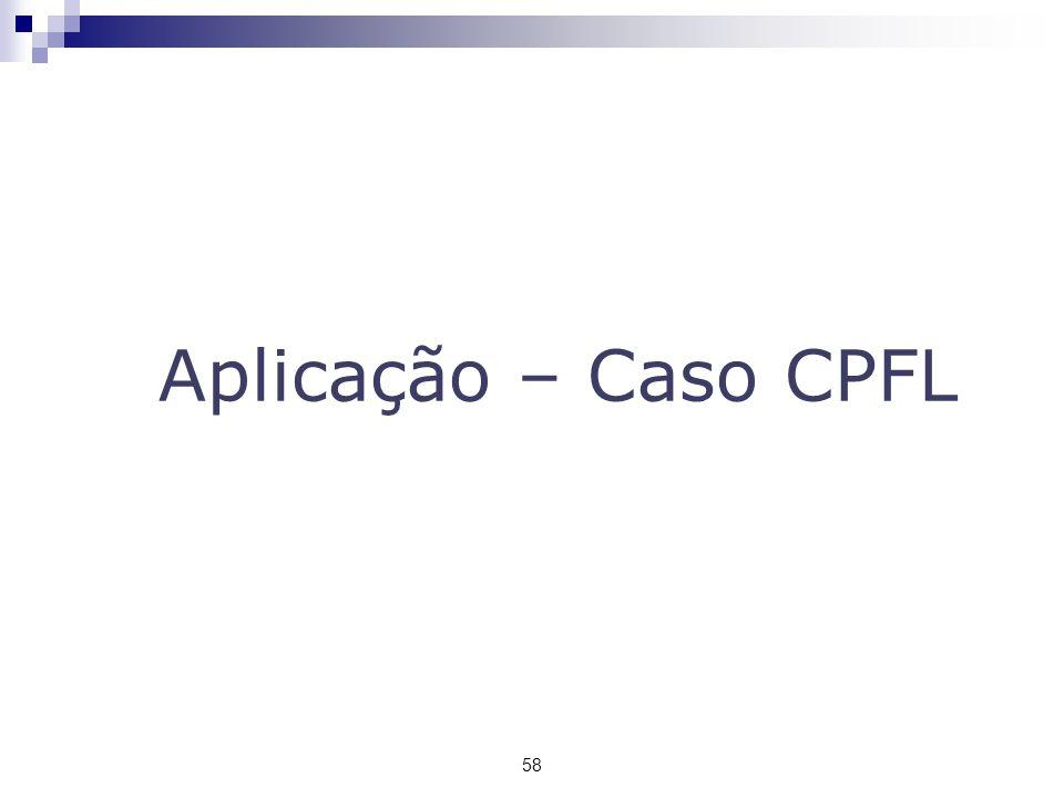 Aplicação – Caso CPFL