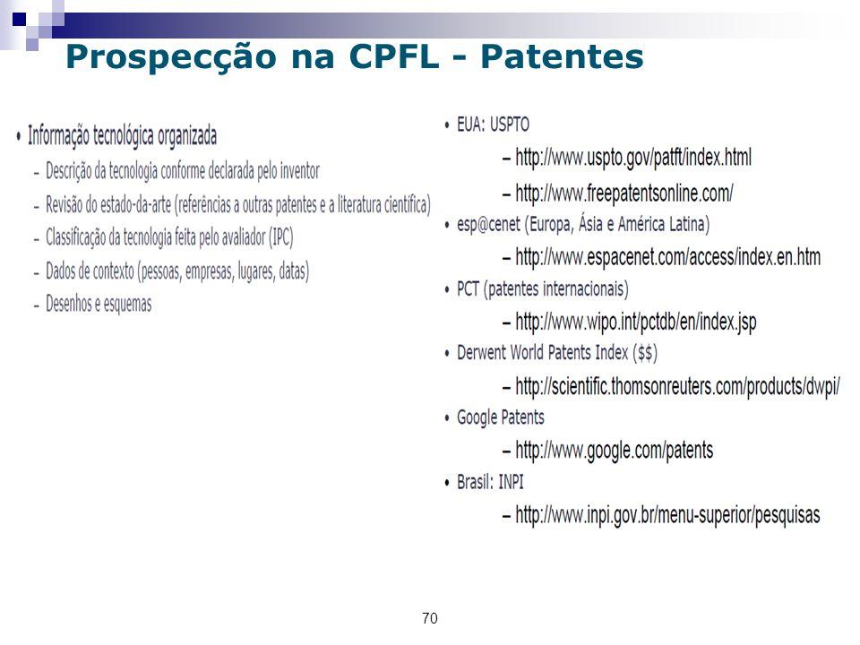 Prospecção na CPFL - Patentes