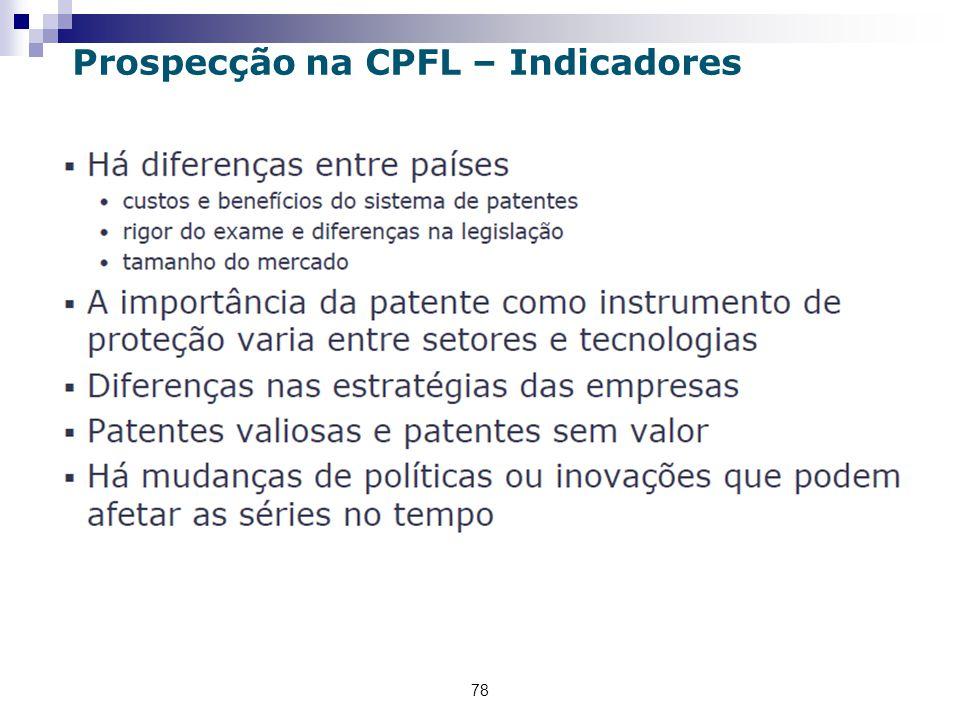 Prospecção na CPFL – Indicadores