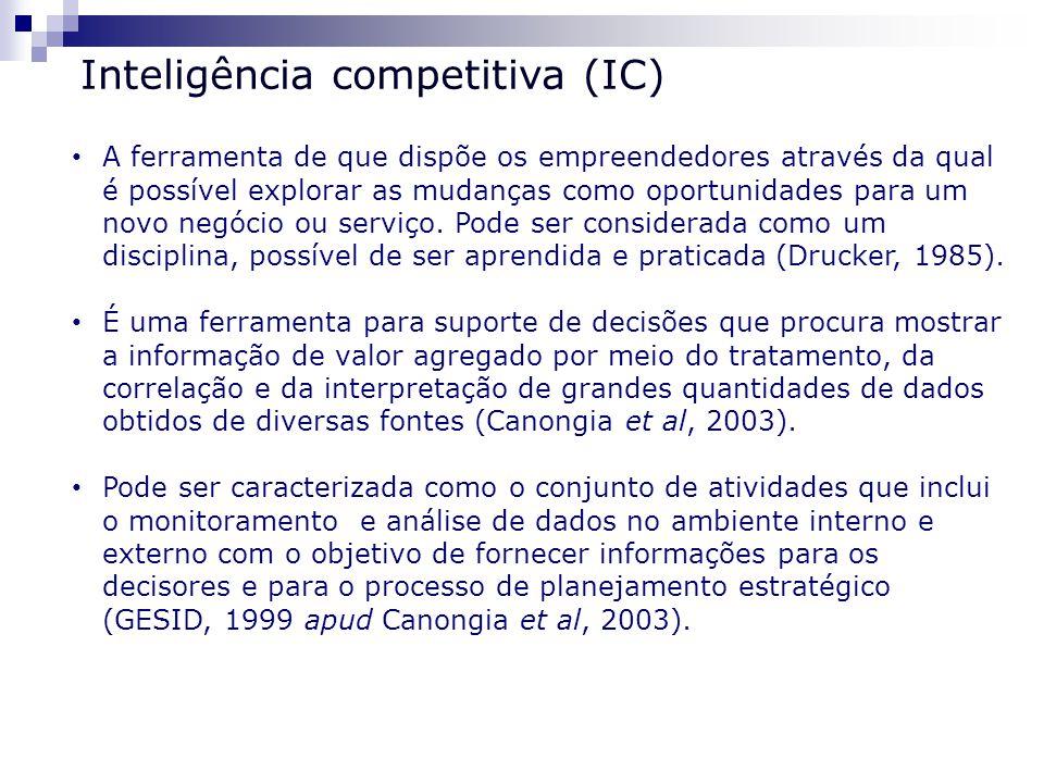 Inteligência competitiva (IC)