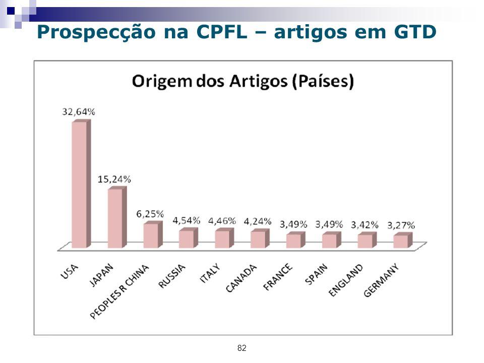 Prospecção na CPFL – artigos em GTD